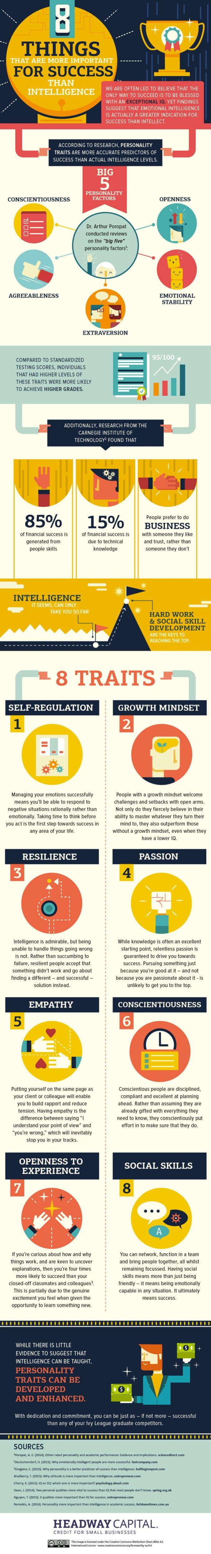 8 Success factors